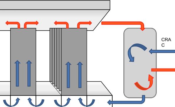 Data Centre Raised Floor Cooling